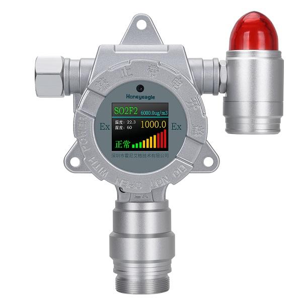 硫化(hua)氫氣體(ti)檢測(ce)儀